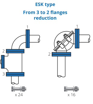 szuster-system-ball-check-valves-connections