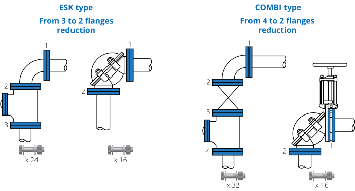 szuster-system-ball-check-valves-connections_reduction